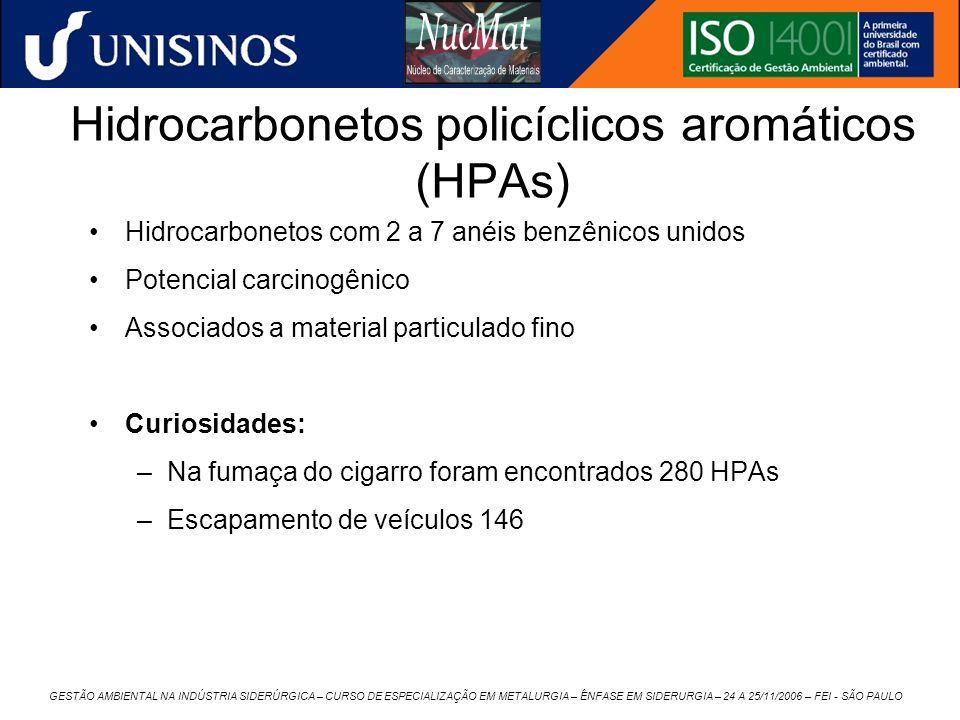 Hidrocarbonetos policíclicos aromáticos (HPAs)