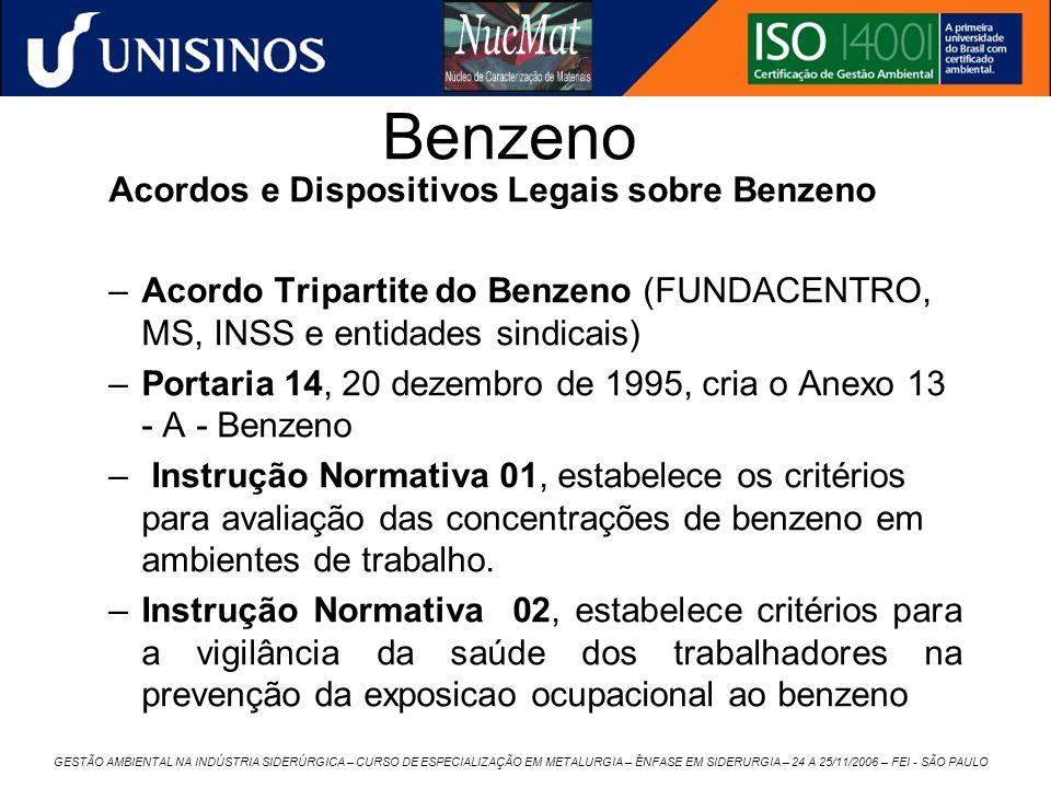 Benzeno Acordos e Dispositivos Legais sobre Benzeno