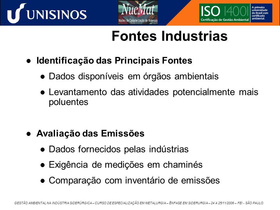 Fontes Industrias Identificação das Principais Fontes