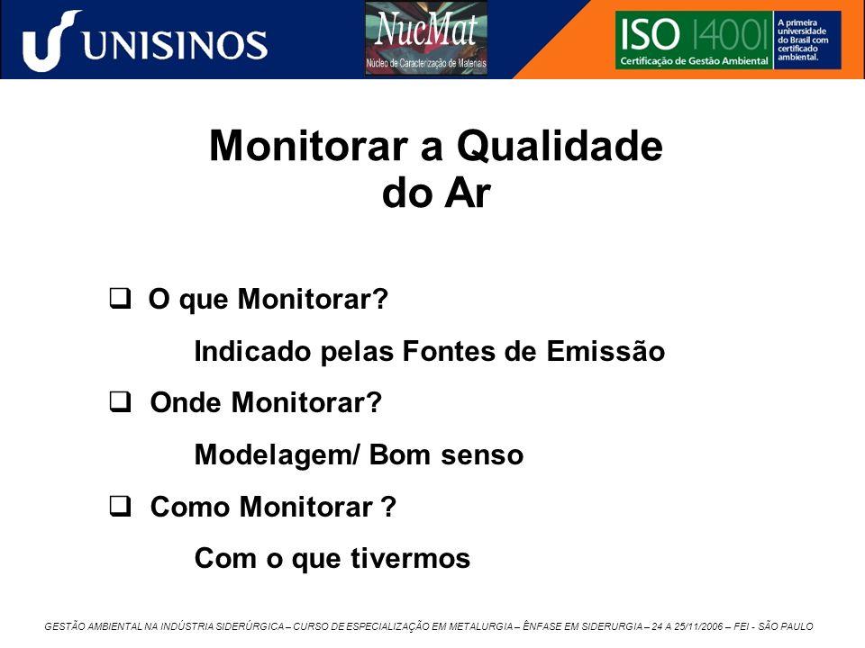 Monitorar a Qualidade do Ar