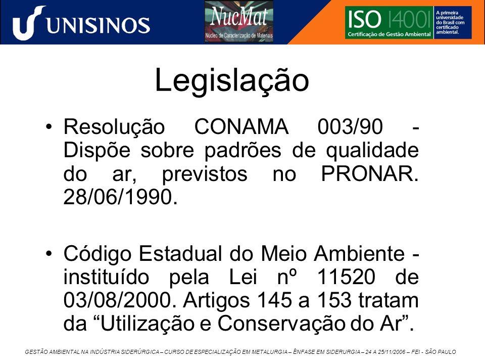 Legislação Resolução CONAMA 003/90 - Dispõe sobre padrões de qualidade do ar, previstos no PRONAR. 28/06/1990.
