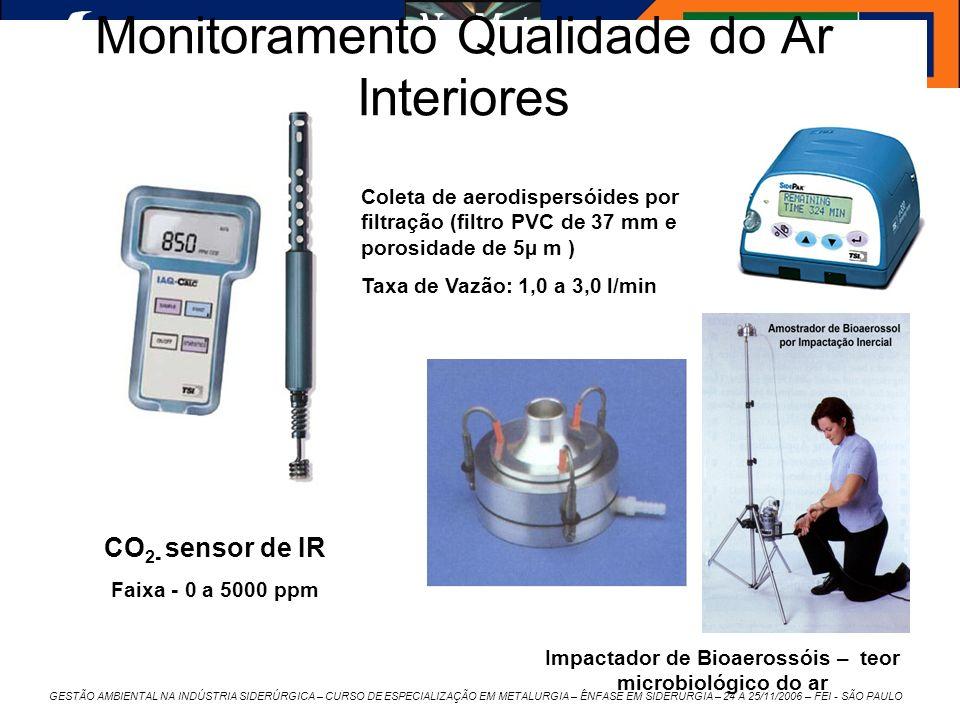 Monitoramento Qualidade do Ar Interiores