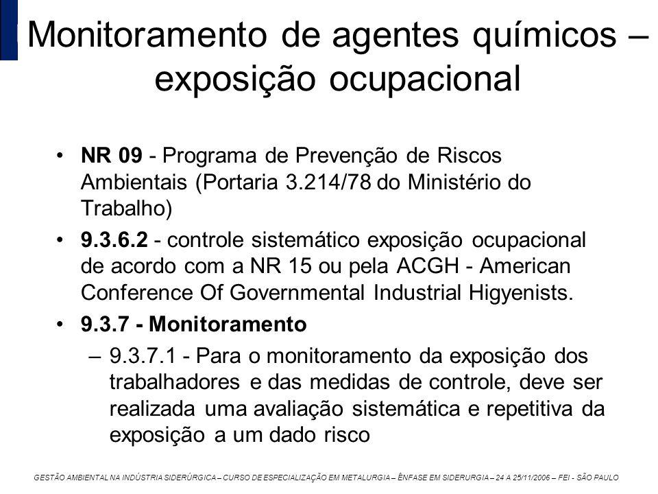 Monitoramento de agentes químicos – exposição ocupacional