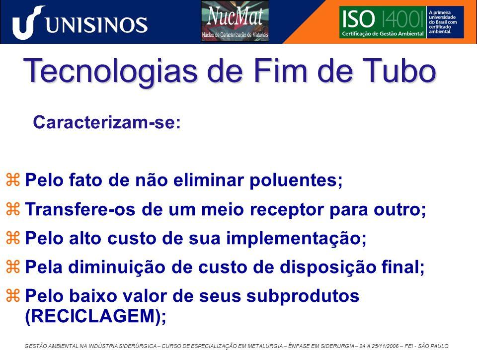 Tecnologias de Fim de Tubo