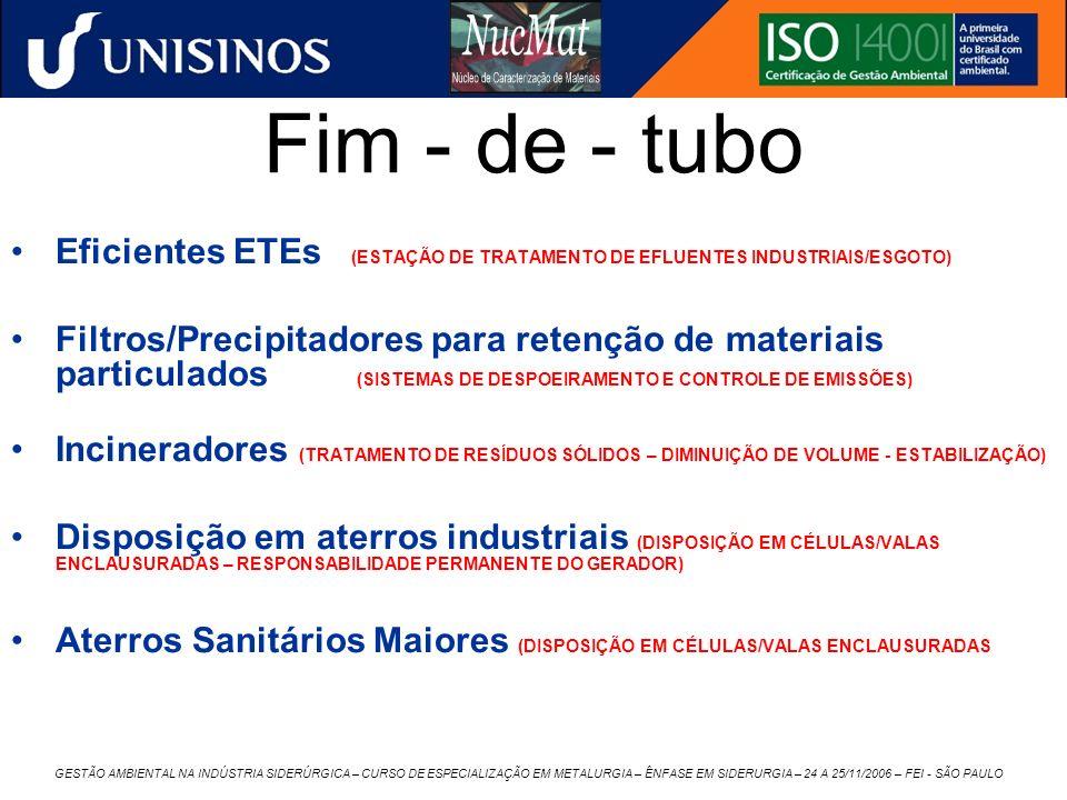 Fim - de - tubo Eficientes ETEs (ESTAÇÃO DE TRATAMENTO DE EFLUENTES INDUSTRIAIS/ESGOTO)