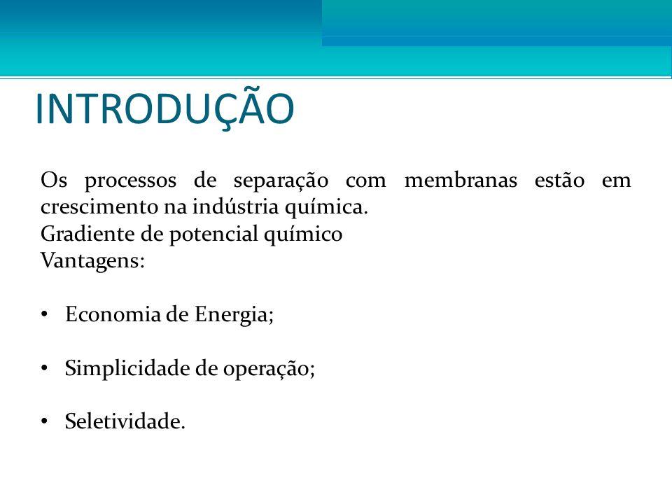 INTRODUÇÃO Os processos de separação com membranas estão em crescimento na indústria química. Gradiente de potencial químico.