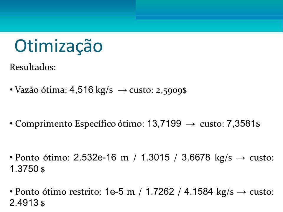 Otimização Resultados: Vazão ótima: 4,516 kg/s → custo: 2,5909$