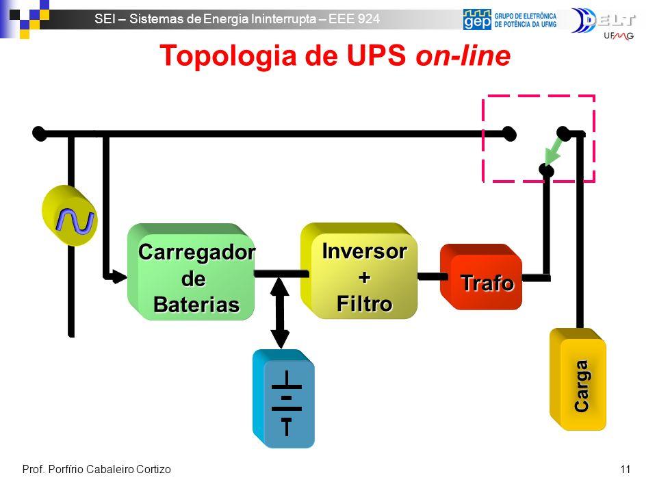 Topologia de UPS on-line
