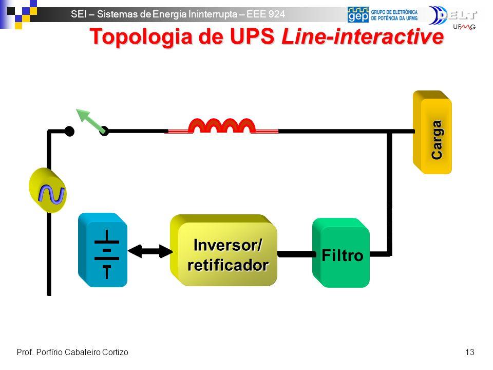 Topologia de UPS Line-interactive