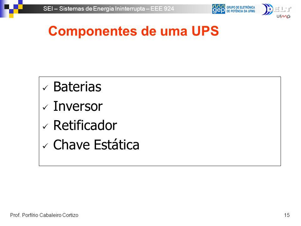 Componentes de uma UPS Baterias Inversor Retificador Chave Estática