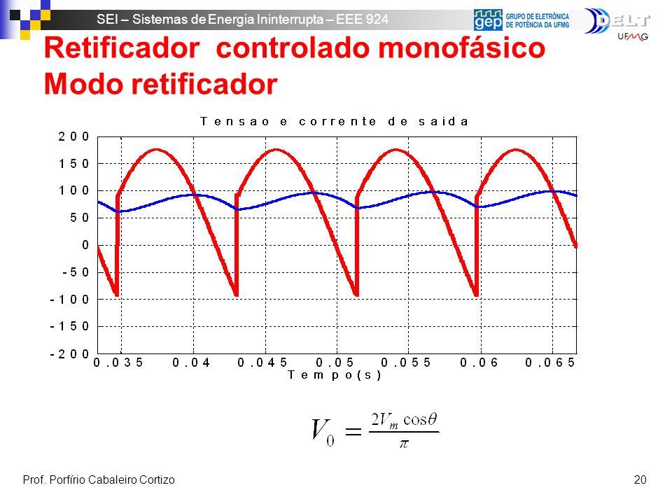 Retificador controlado monofásico Modo retificador
