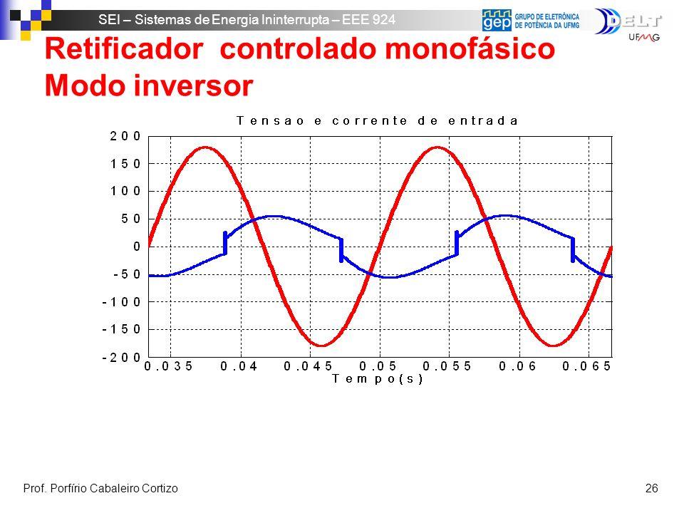 Retificador controlado monofásico Modo inversor
