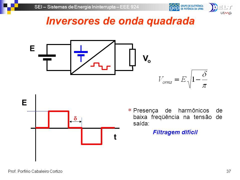 Inversores de onda quadrada