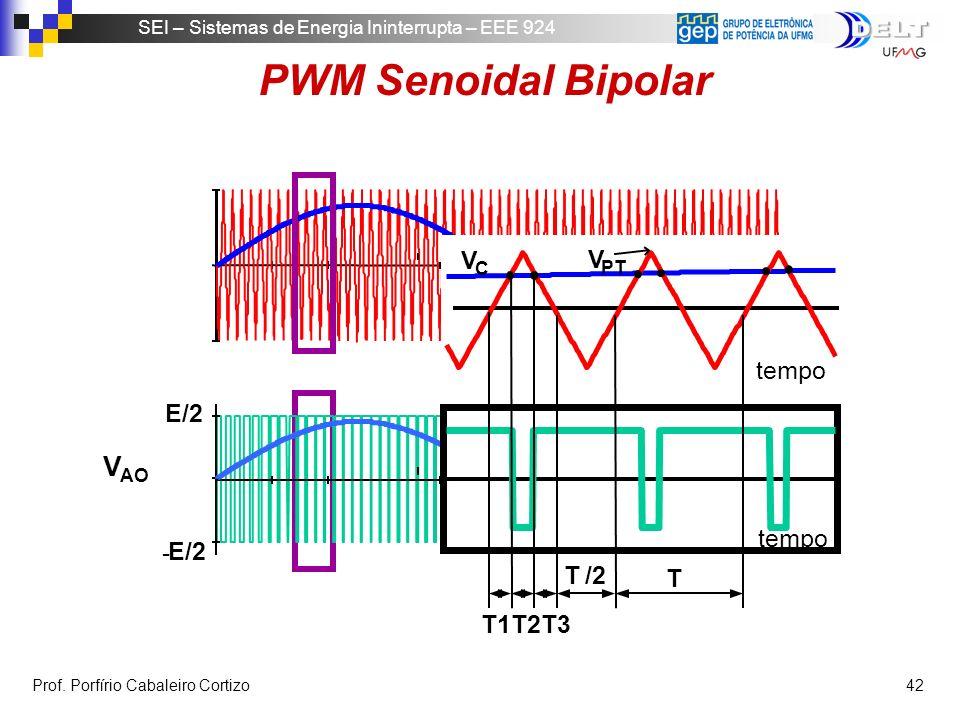 PWM Senoidal Bipolar VAO T /2 T1T2T3 V tempo E/2 - C PT