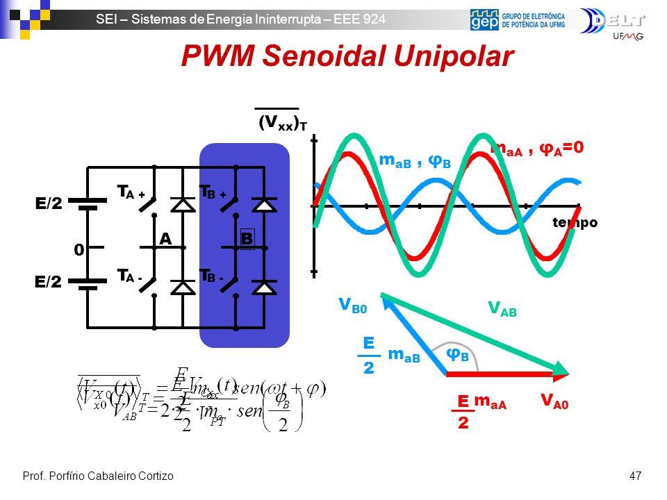PWM Senoidal Unipolar ÷ ø ö ç è æ × = 2 sen m E V j (Vxx)T VAB VA0