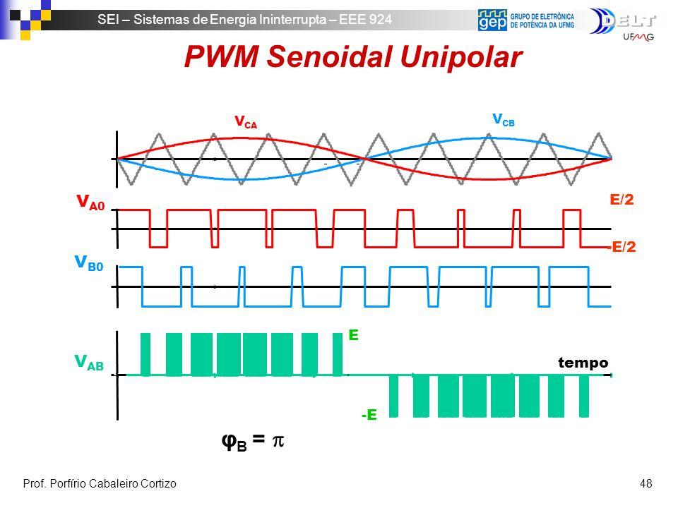 PWM Senoidal Unipolar φB = p VA0 VB0 VAB -E E/2 -E/2 E tempo VCA VCB