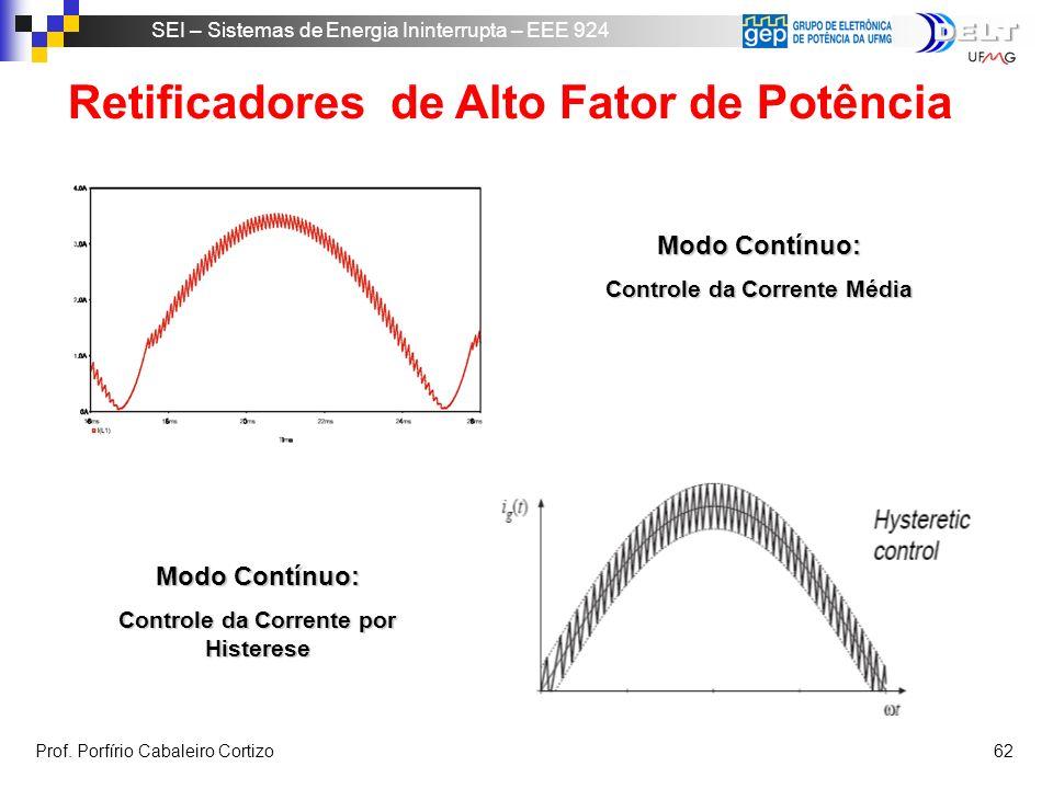 Controle da Corrente Média Controle da Corrente por Histerese