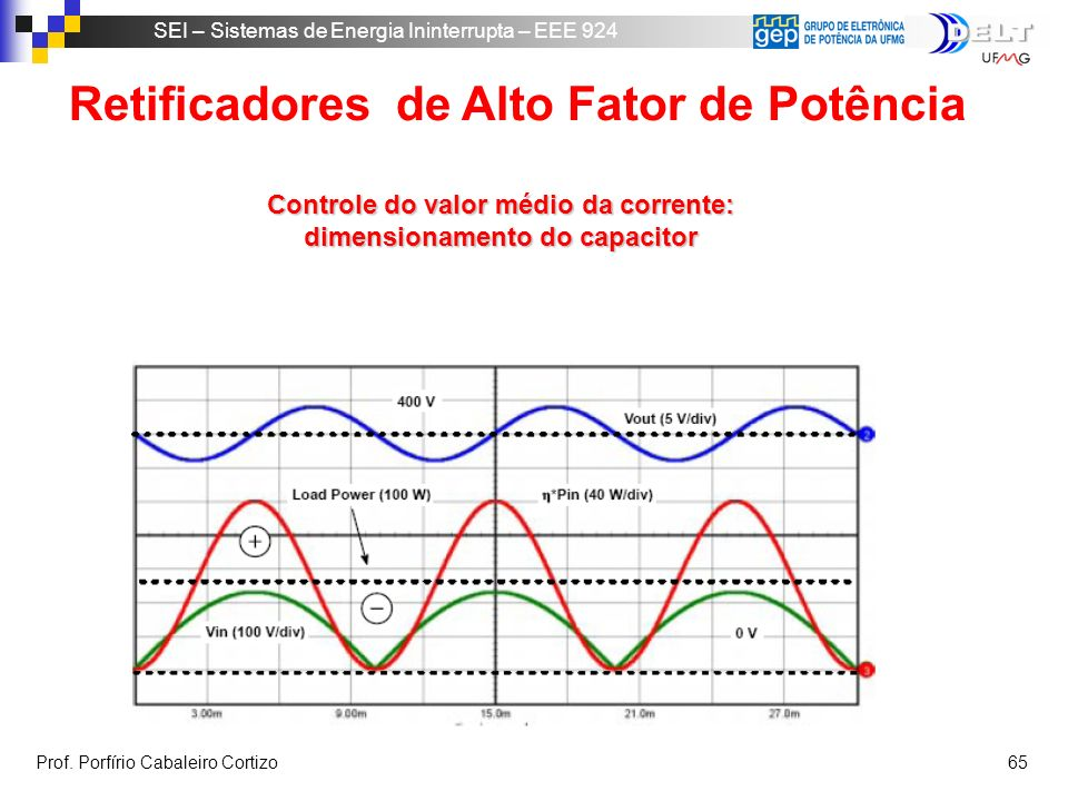 Controle do valor médio da corrente: dimensionamento do capacitor