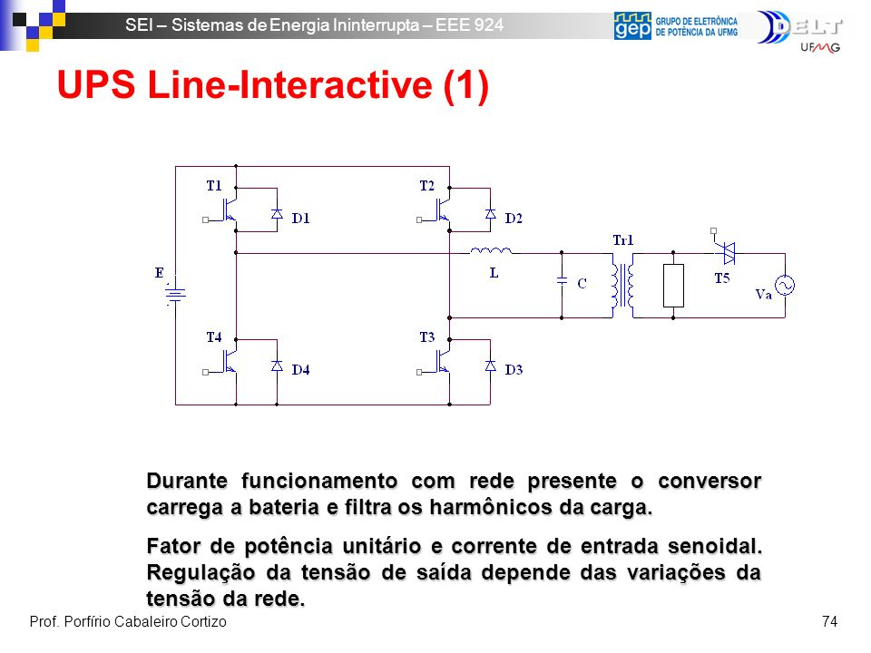 UPS Line-Interactive (1)