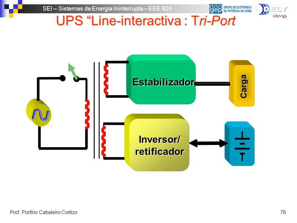 UPS Line-interactiva : Tri-Port