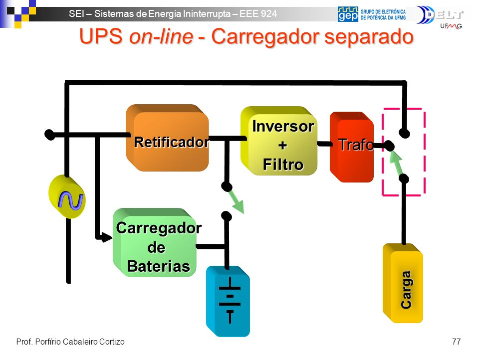 UPS on-line - Carregador separado
