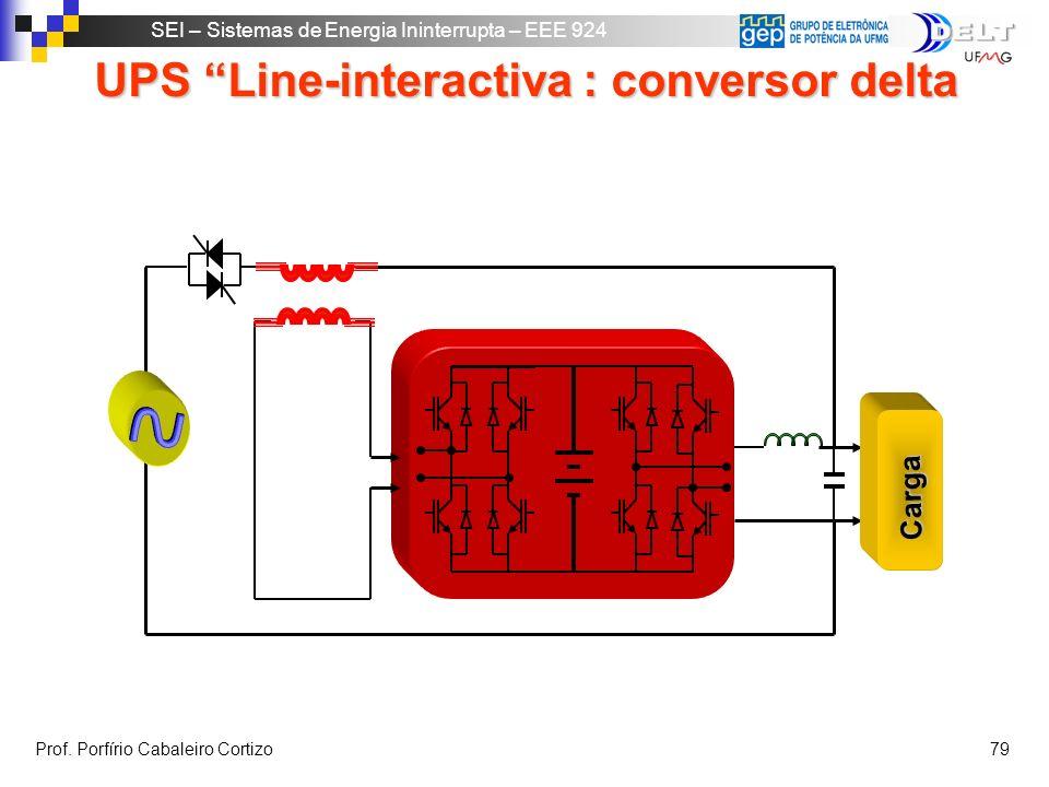 UPS Line-interactiva : conversor delta