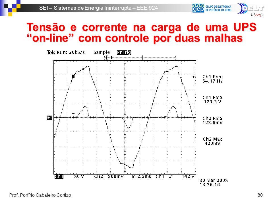Tensão e corrente na carga de uma UPS on-line com controle por duas malhas