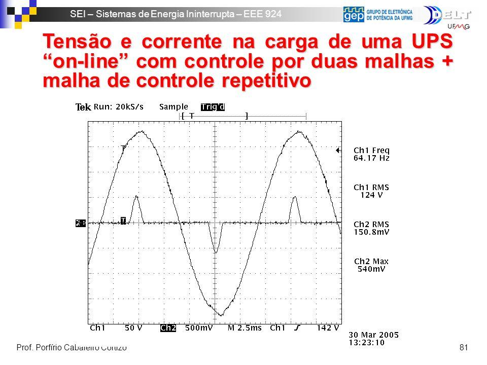 Tensão e corrente na carga de uma UPS on-line com controle por duas malhas + malha de controle repetitivo