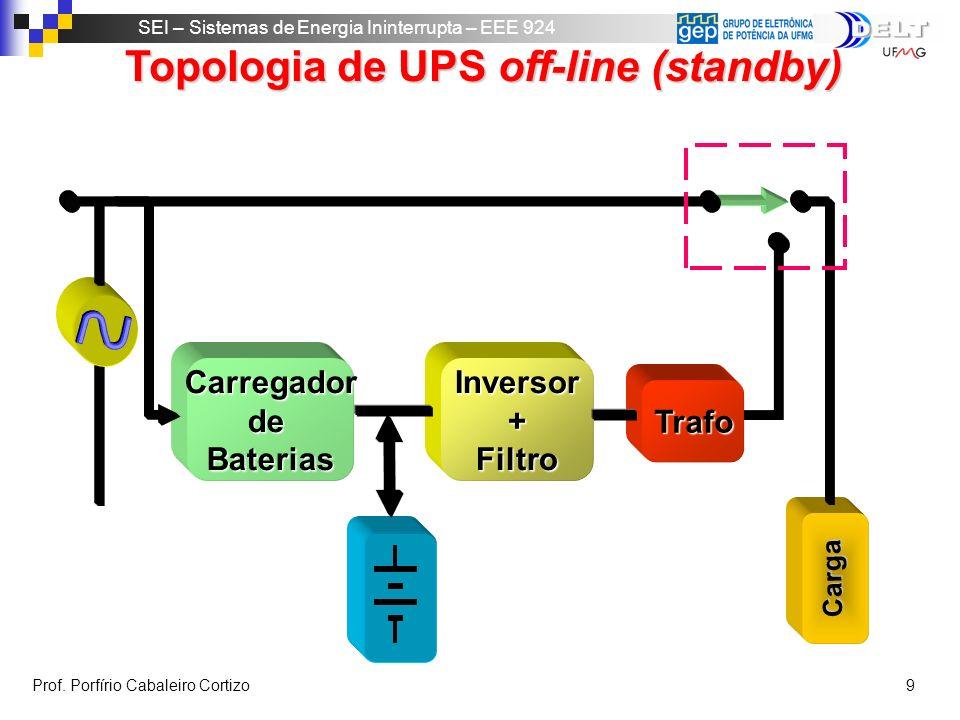 Topologia de UPS off-line (standby)