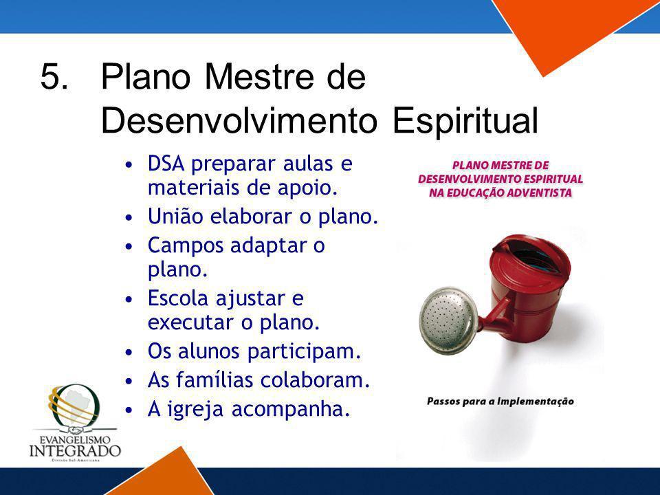 Plano Mestre de Desenvolvimento Espiritual