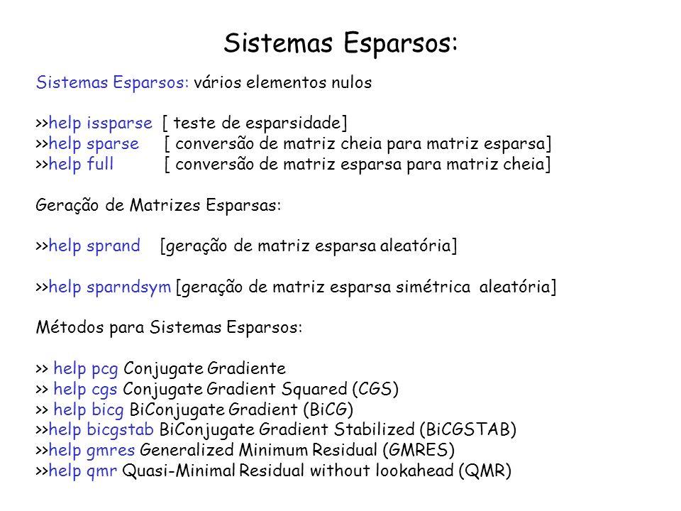 Sistemas Esparsos: Sistemas Esparsos: vários elementos nulos