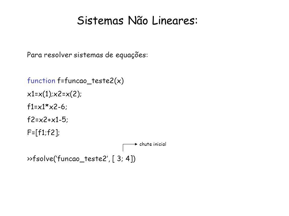 Sistemas Não Lineares:
