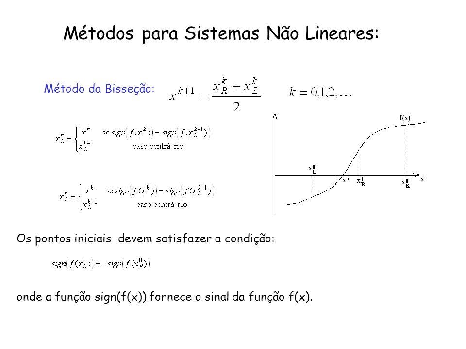 Métodos para Sistemas Não Lineares:
