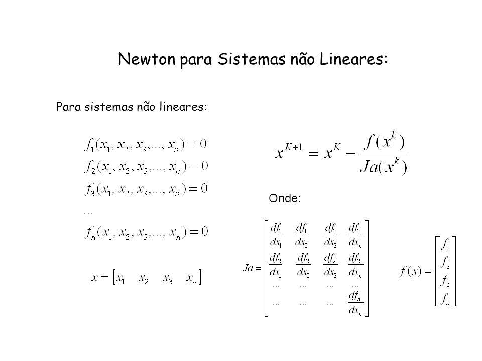 Newton para Sistemas não Lineares: