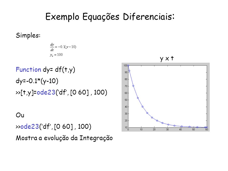 Exemplo Equações Diferenciais: