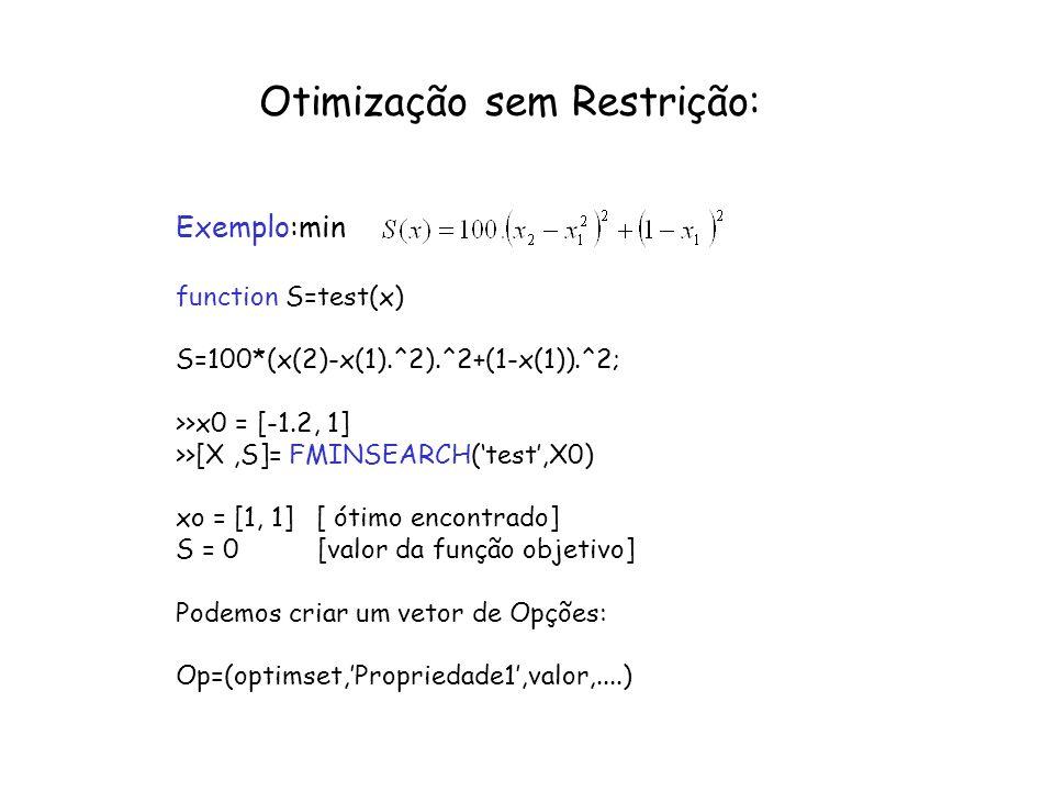 Otimização sem Restrição: