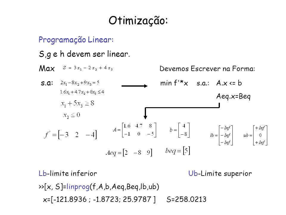 Otimização: Programação Linear: S,g e h devem ser linear.