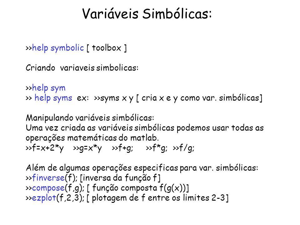Variáveis Simbólicas: