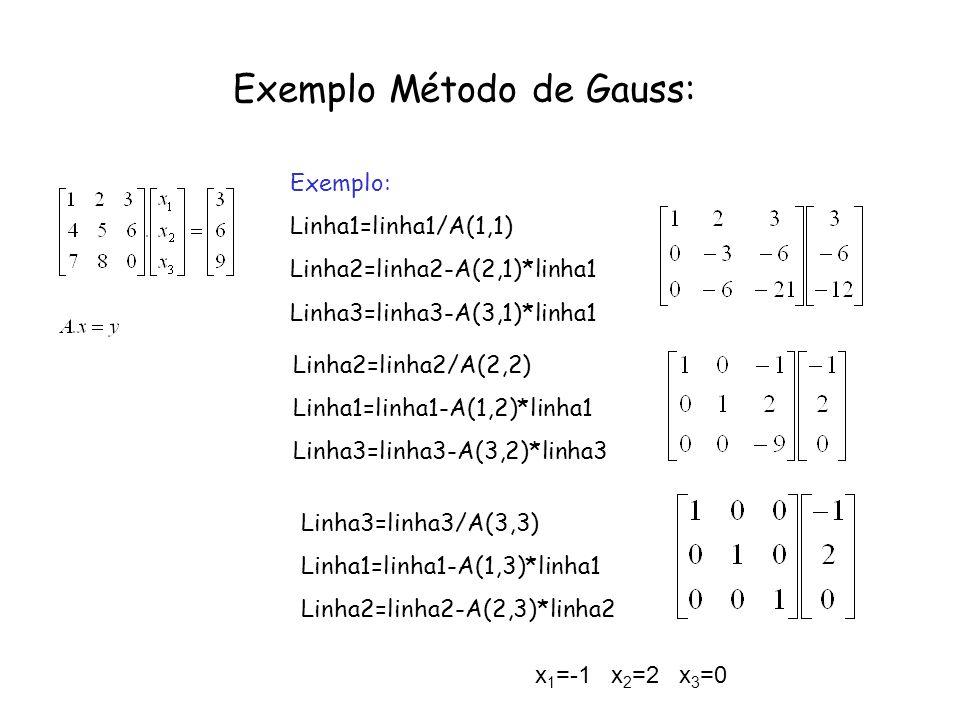 Exemplo Método de Gauss: