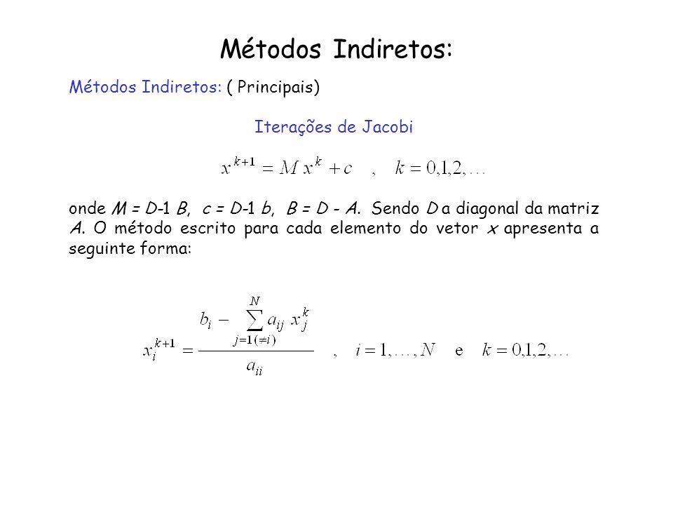 Métodos Indiretos: Métodos Indiretos: ( Principais)
