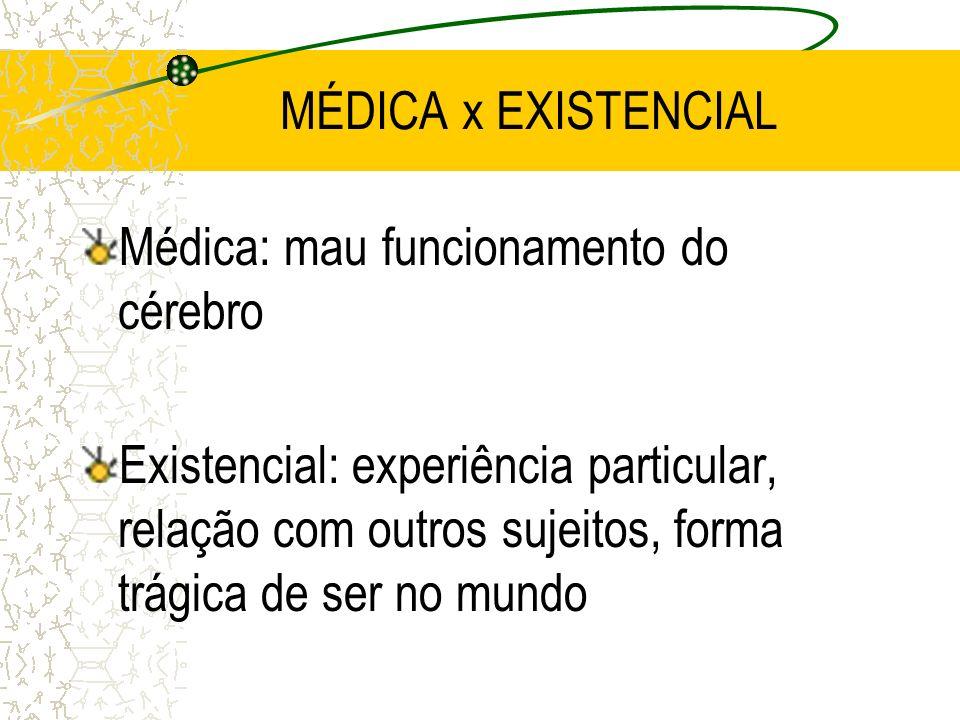 MÉDICA x EXISTENCIAL Médica: mau funcionamento do cérebro.