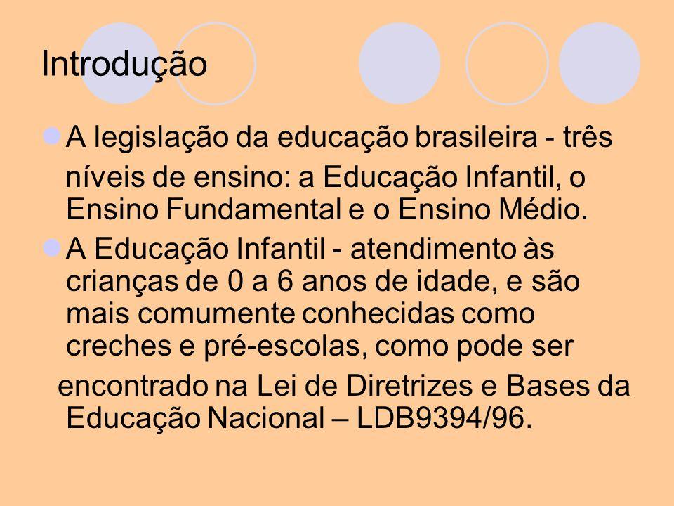 Introdução A legislação da educação brasileira - três