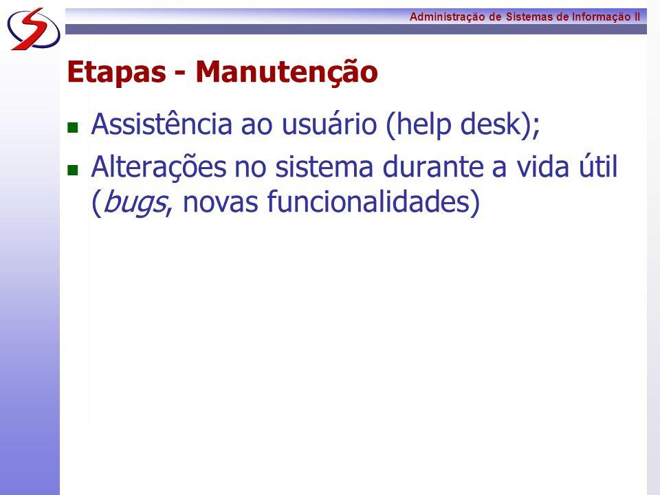 Etapas - ManutençãoAssistência ao usuário (help desk); Alterações no sistema durante a vida útil (bugs, novas funcionalidades)