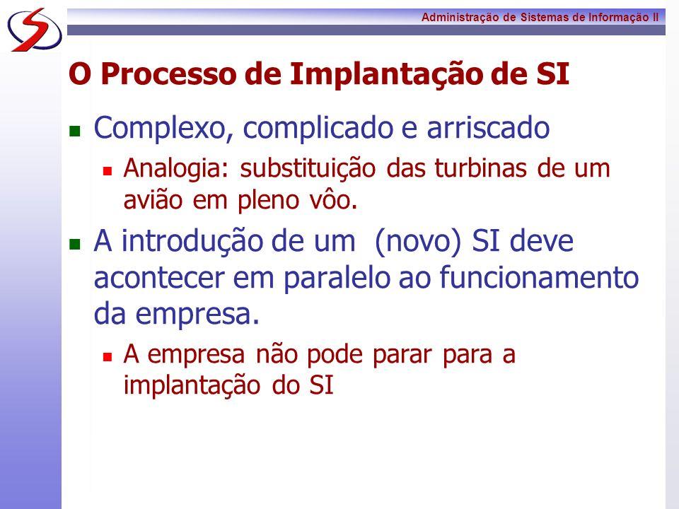 O Processo de Implantação de SI