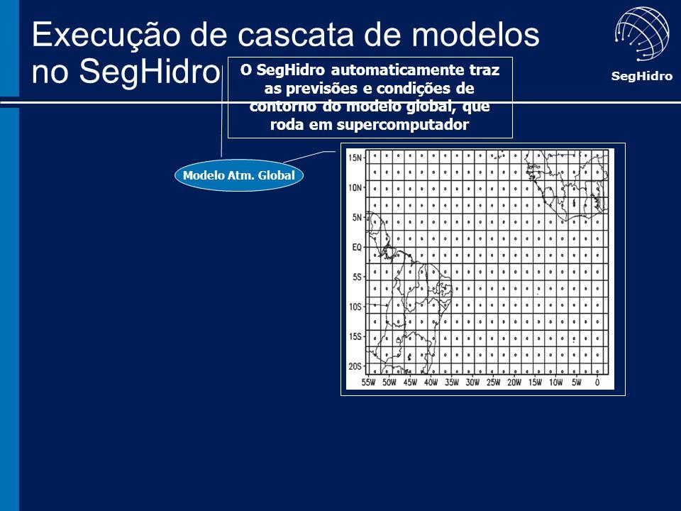 Execução de cascata de modelos no SegHidro
