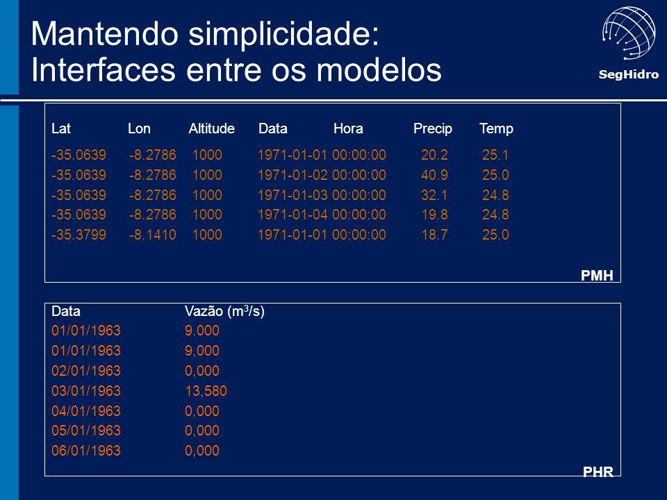 Mantendo simplicidade: Interfaces entre os modelos