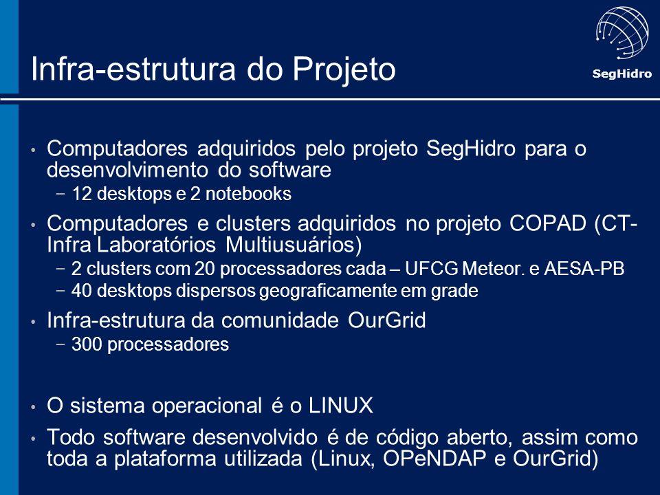 Infra-estrutura do Projeto