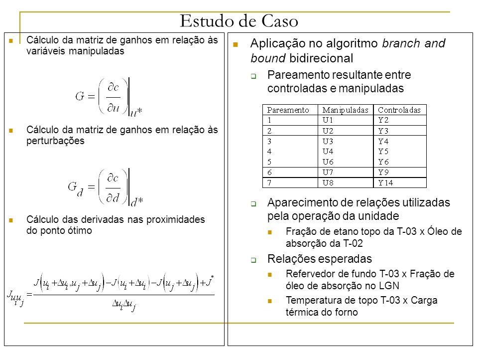 Estudo de Caso Aplicação no algoritmo branch and bound bidirecional