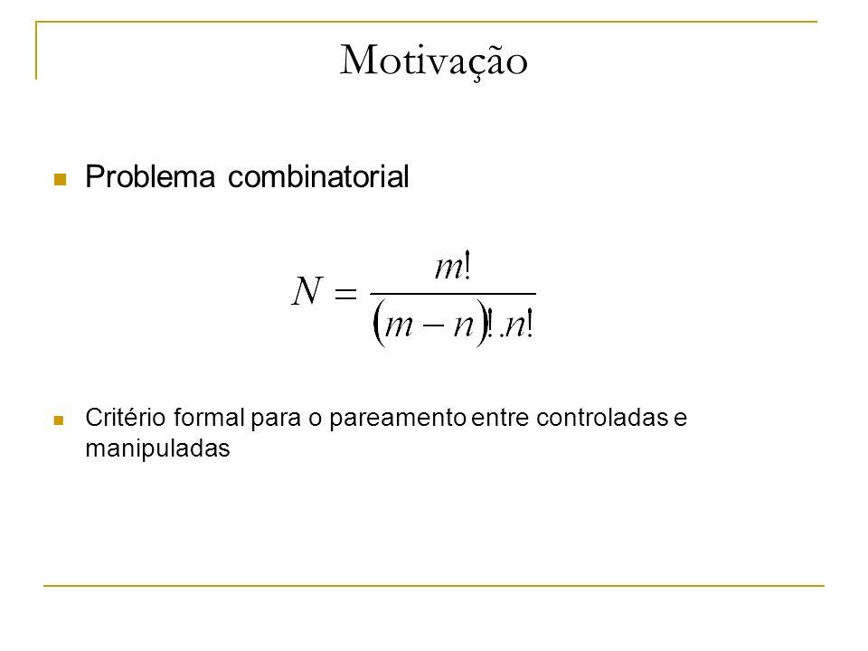 Motivação Problema combinatorial