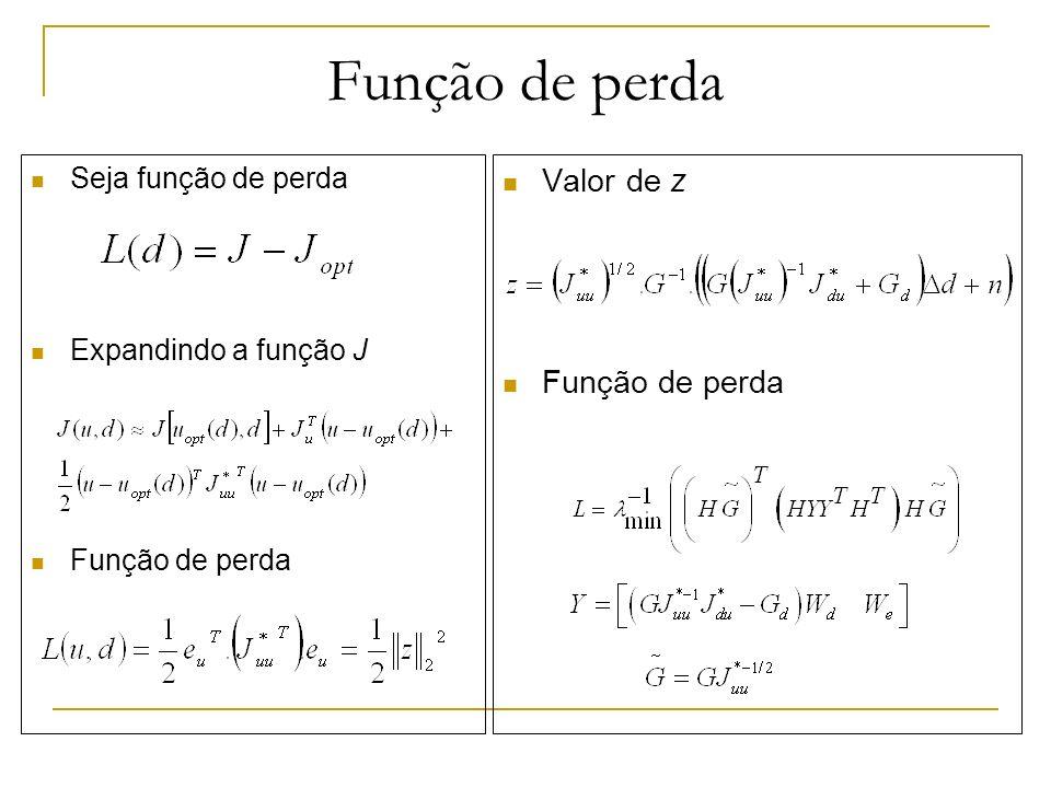 Função de perda Valor de z Função de perda Seja função de perda